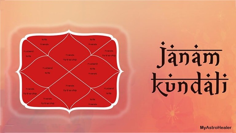 Janam Kundali in Hindi | जाने जन्म कुंडली से भविष्य कैसे देखते है?
