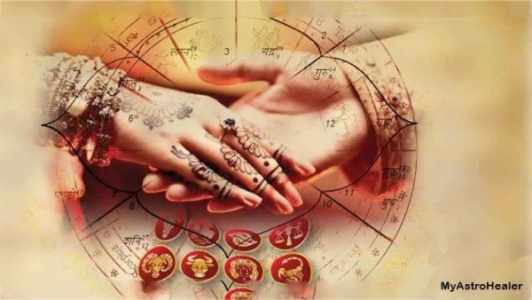 Vivah Yog in Kundli | कुंडली में विवाह योग कब होता हैं?